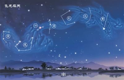 7月夜空将上演五大行星分列东西苍龙七宿依次排开天象