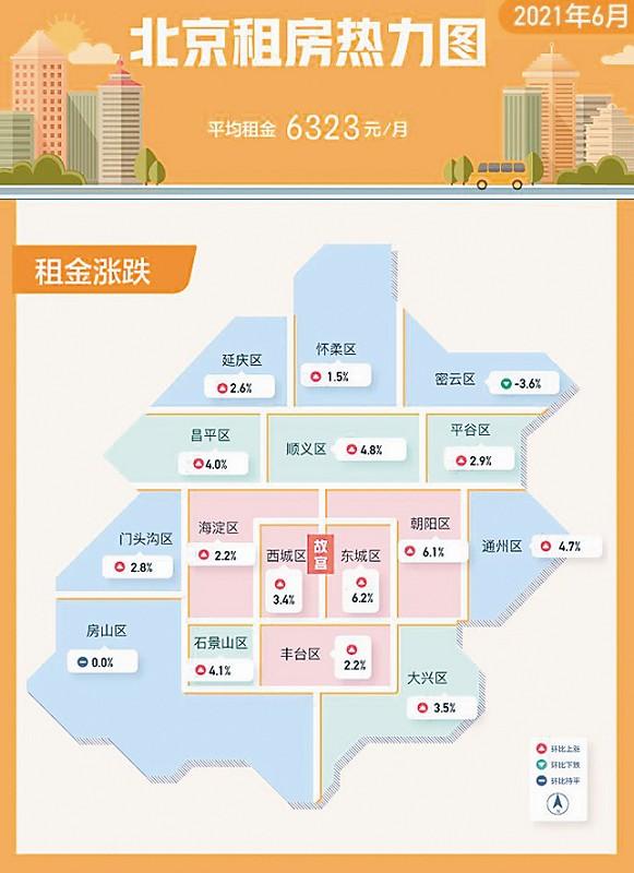 新一线城市租房热度全线上升 深圳各区租房热度均有下滑