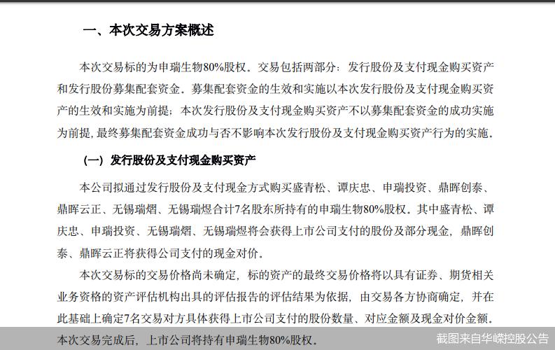"""近几年华嵘控股业务频繁转型 颇有些""""上瘾"""""""