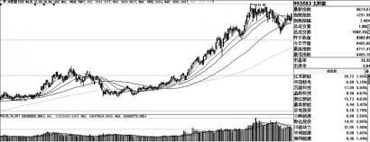 主动股基股票仓位稳定 产业机会倾向新能源
